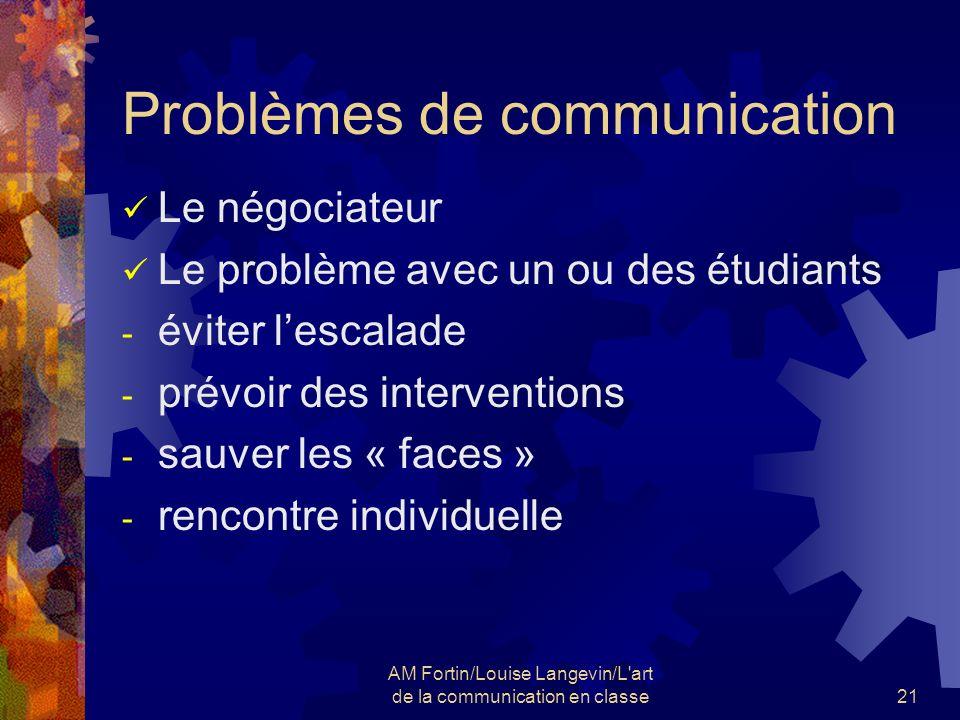Problèmes de communication