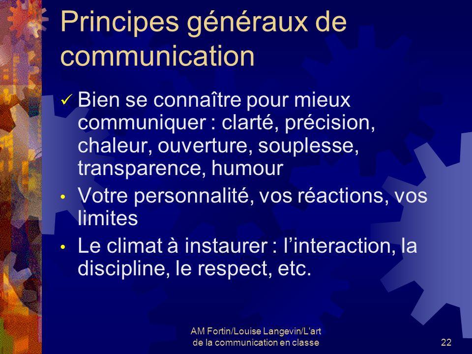 Principes généraux de communication
