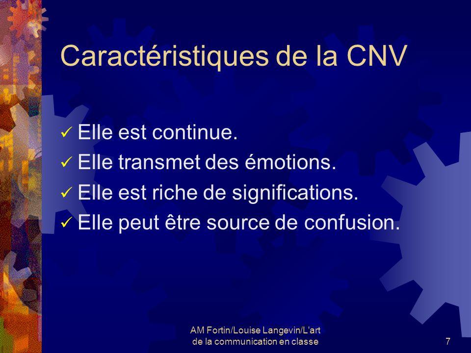 Caractéristiques de la CNV