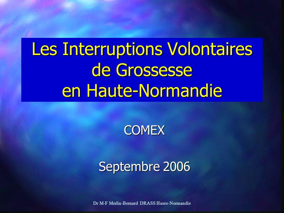Les Interruptions Volontaires de Grossesse en Haute-Normandie