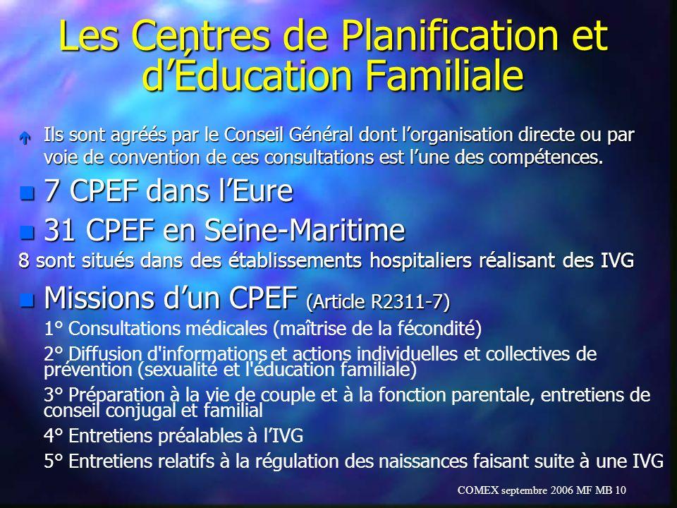 Les Centres de Planification et d'Éducation Familiale