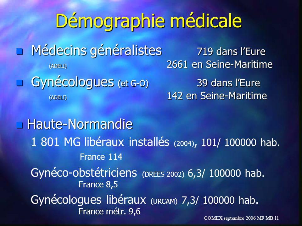 Démographie médicale Médecins généralistes 719 dans l'Eure (ADELI) 2661 en Seine-Maritime.