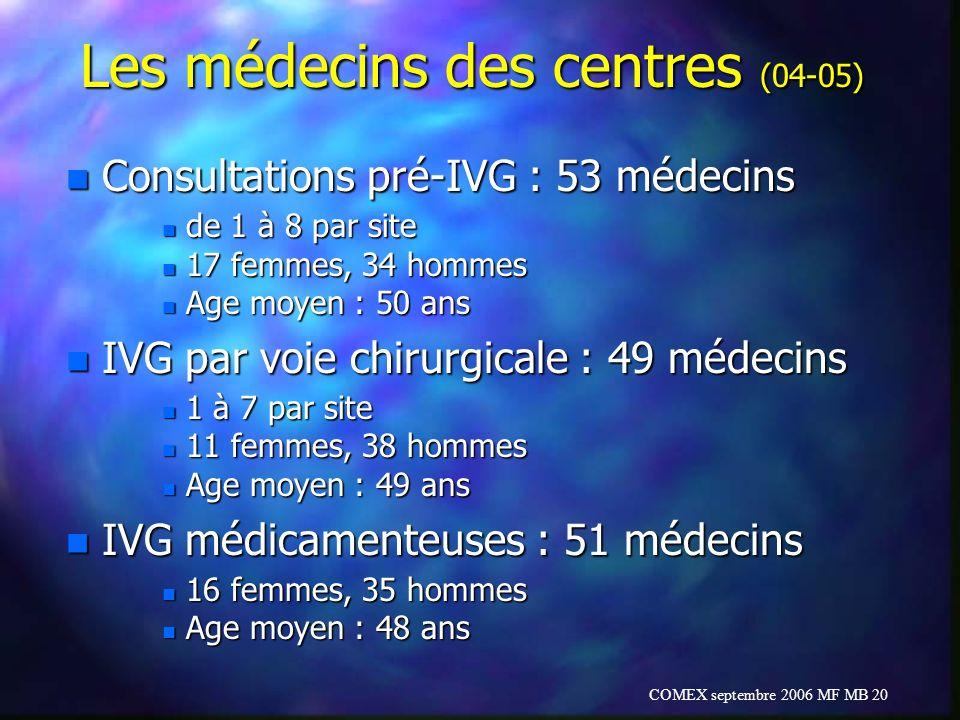 Les médecins des centres (04-05)