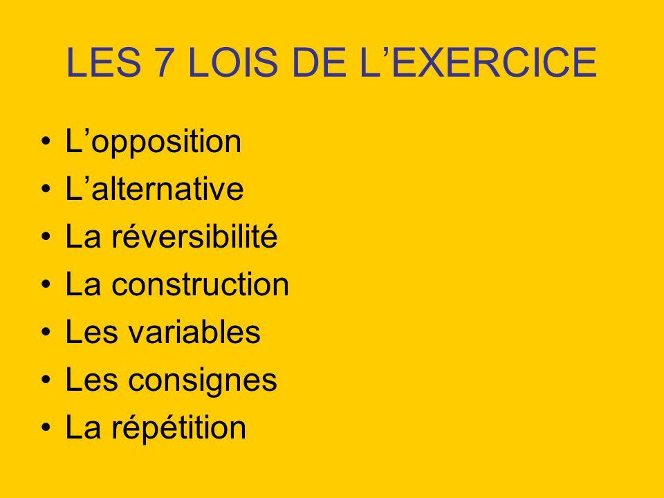 LES 7 LOIS DE L'EXERCICE L'opposition L'alternative La réversibilité