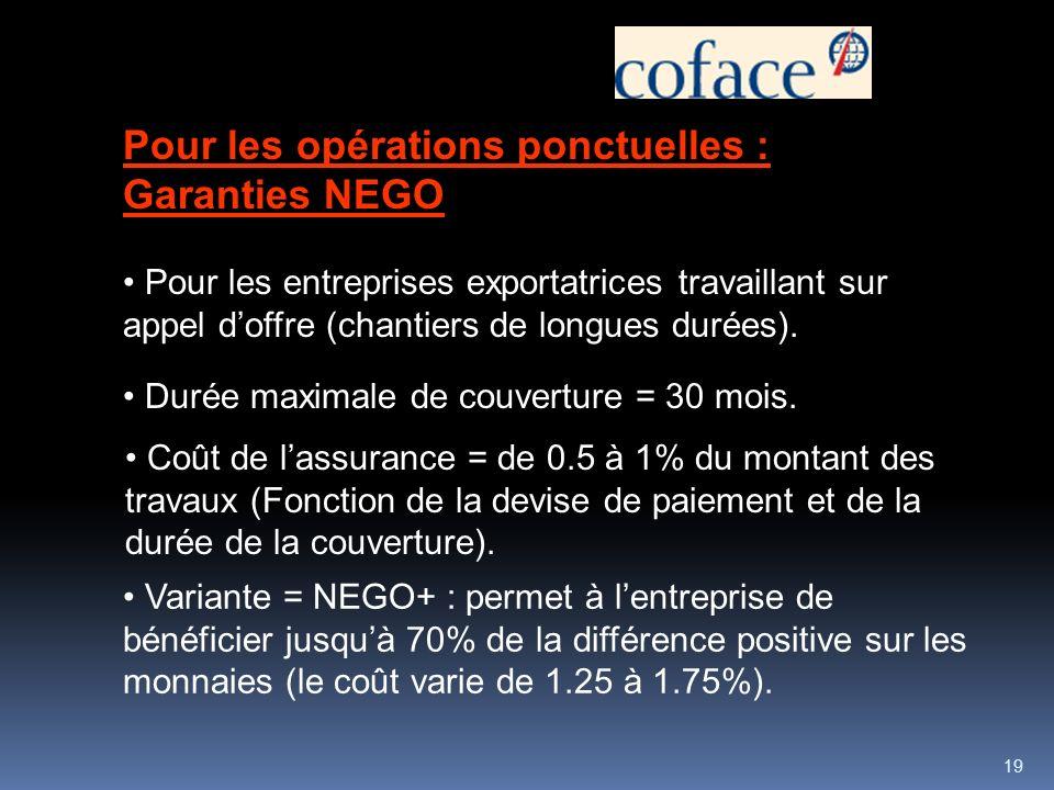Pour les opérations ponctuelles : Garanties NEGO