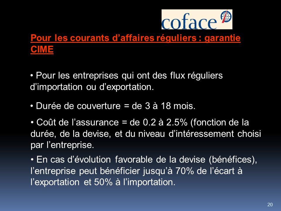 Pour les courants d'affaires réguliers : garantie CIME