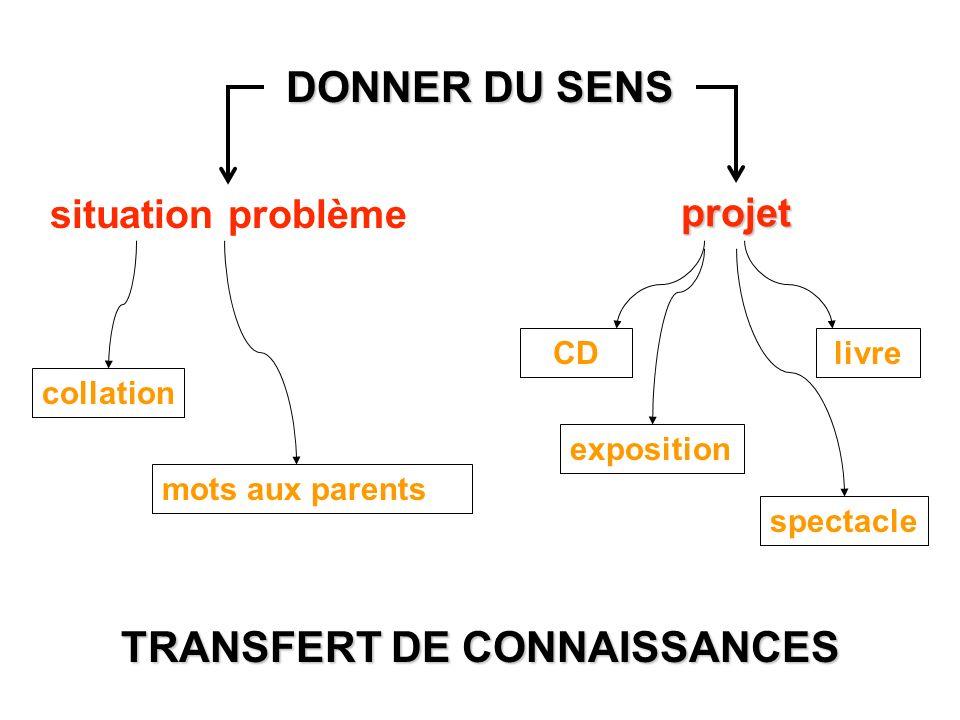 TRANSFERT DE CONNAISSANCES