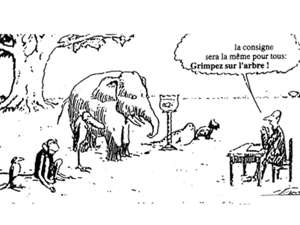 5 mn 2e façon. Échec inévitable = résignation / Aucune difficulté = démotivation, ennui. Aucun en situation d'apprentissage.