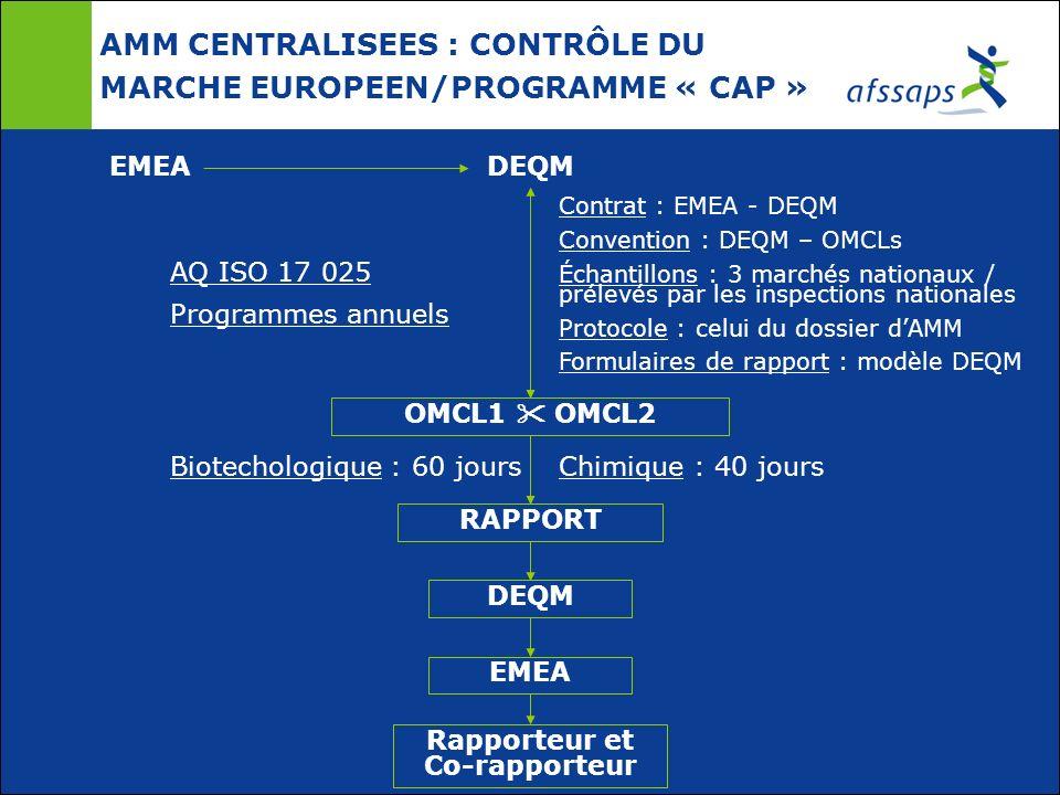 AMM CENTRALISEES : CONTRÔLE DU MARCHE EUROPEEN/PROGRAMME « CAP »