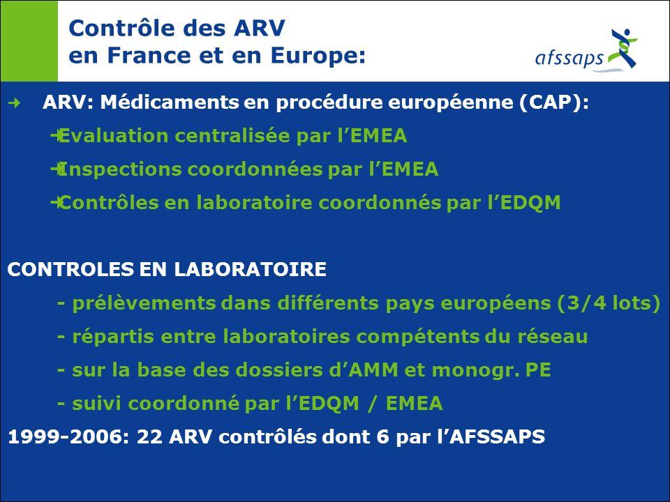 Contrôle des ARV en France et en Europe: