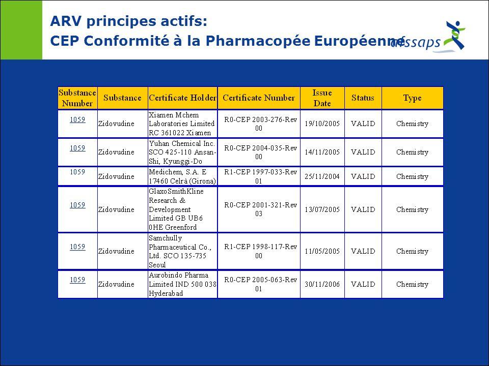 ARV principes actifs: CEP Conformité à la Pharmacopée Européenne