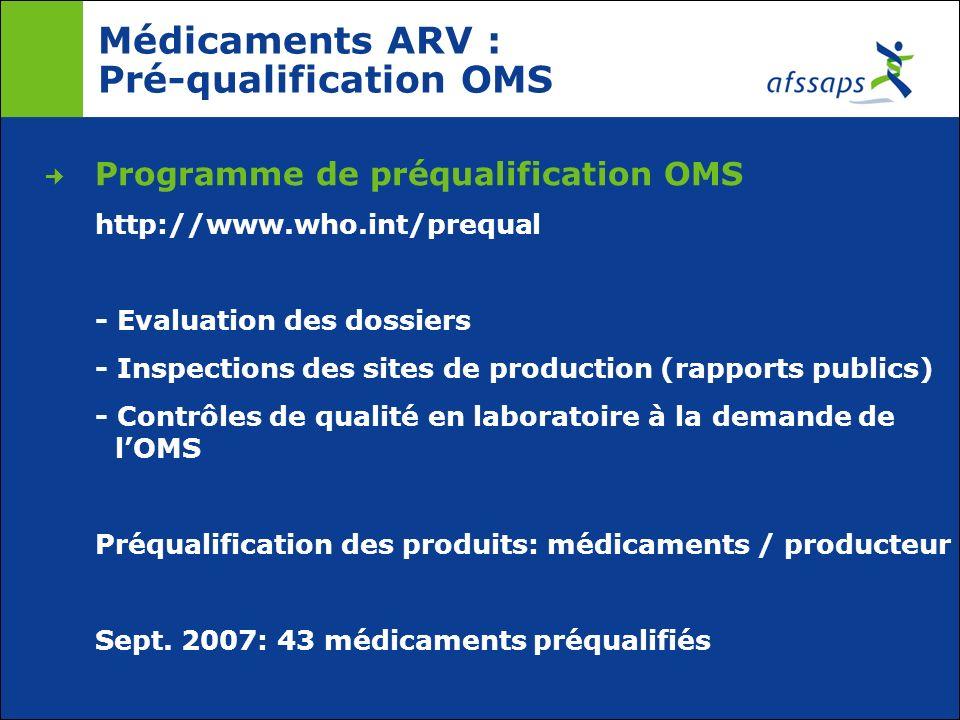 Médicaments ARV : Pré-qualification OMS