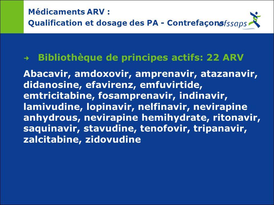 Médicaments ARV : Qualification et dosage des PA - Contrefaçons