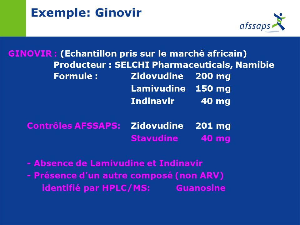 Exemple: Ginovir GINOVIR : (Echantillon pris sur le marché africain)