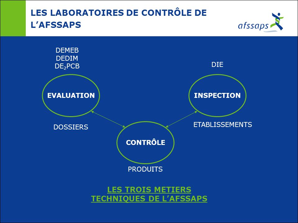 LES LABORATOIRES DE CONTRÔLE DE L'AFSSAPS