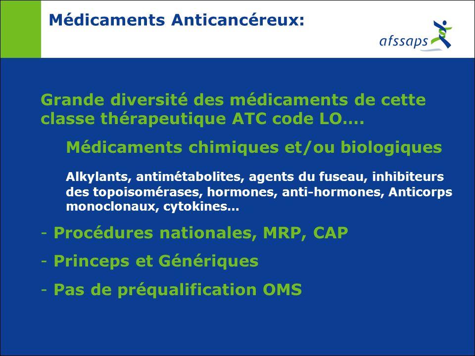 Médicaments Anticancéreux: