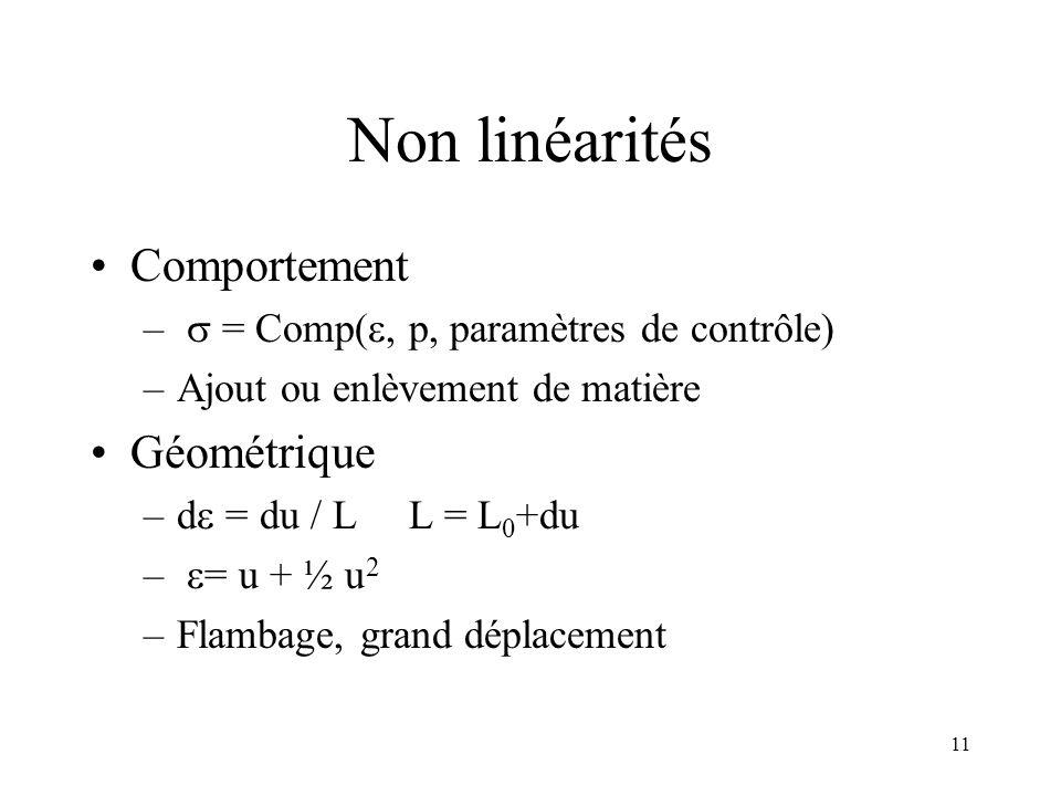 Non linéarités Comportement Géométrique