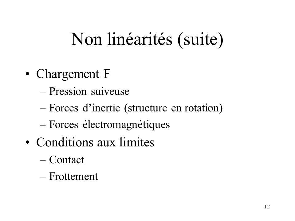 Non linéarités (suite)