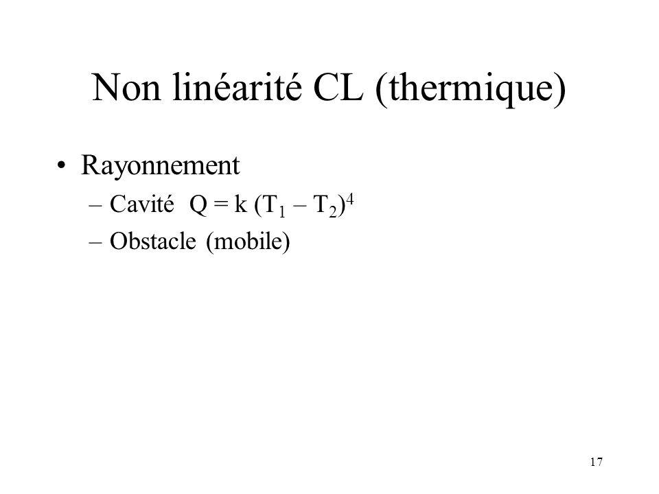 Non linéarité CL (thermique)