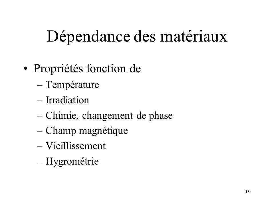 Dépendance des matériaux