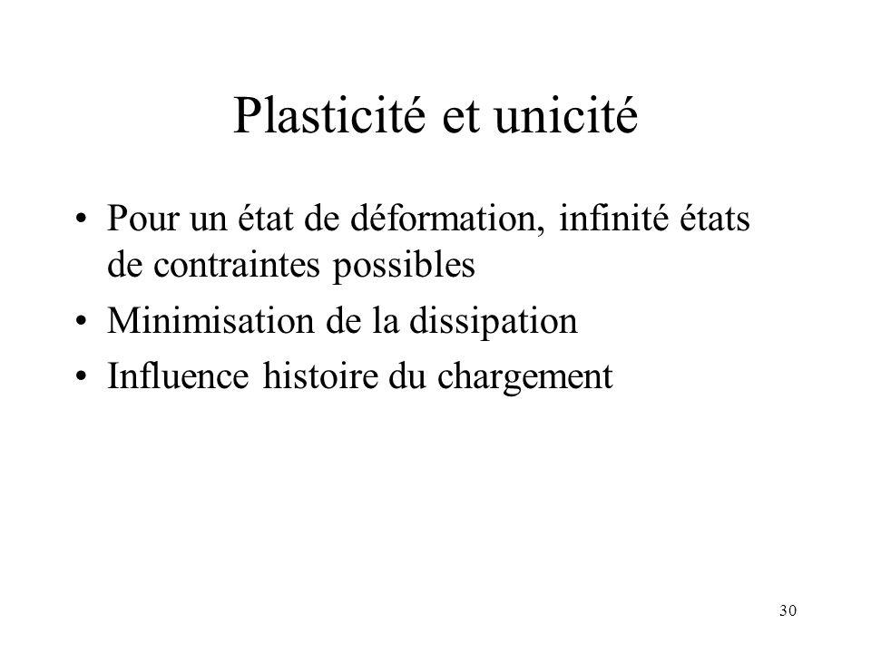 Plasticité et unicité Pour un état de déformation, infinité états de contraintes possibles. Minimisation de la dissipation.