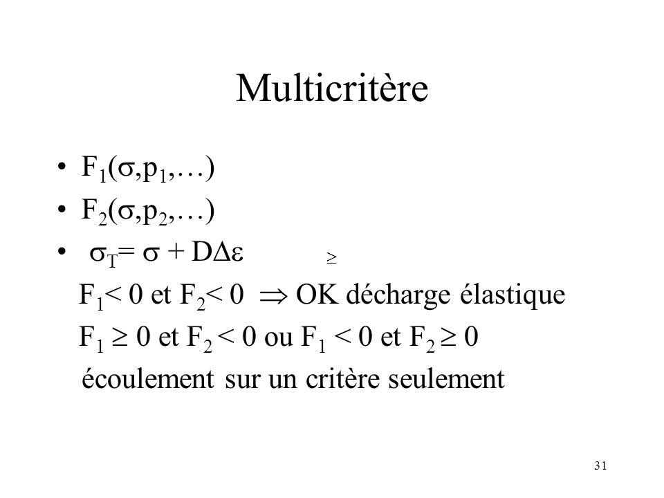 Multicritère F1(s,p1,…) F2(s,p2,…) sT= s + DDe