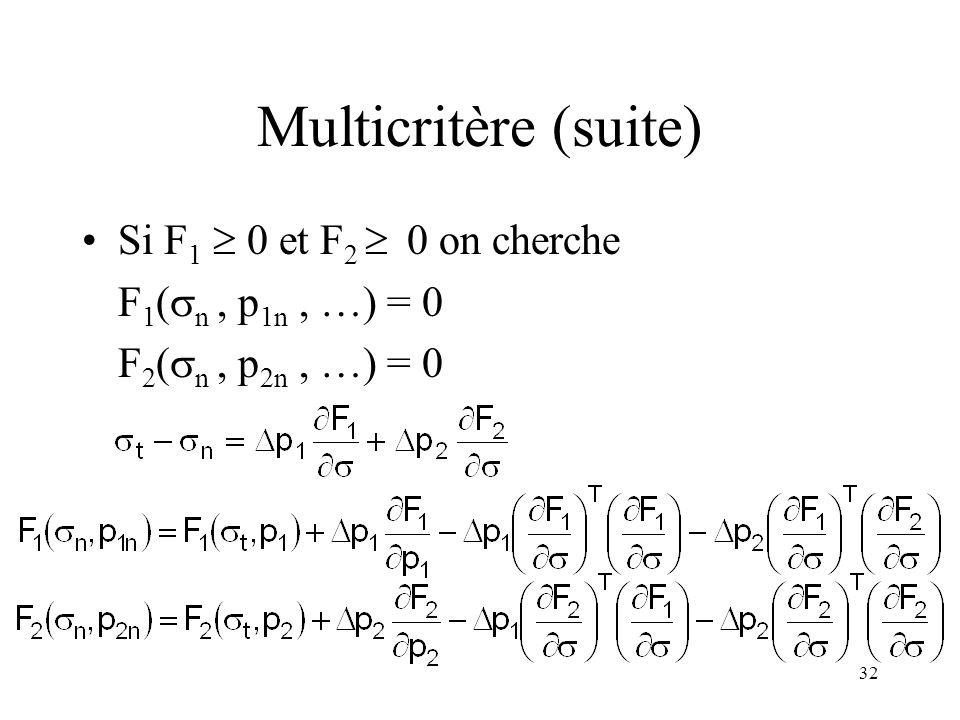 Multicritère (suite) Si F1  0 et F2  0 on cherche
