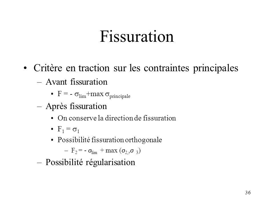 Fissuration Critère en traction sur les contraintes principales