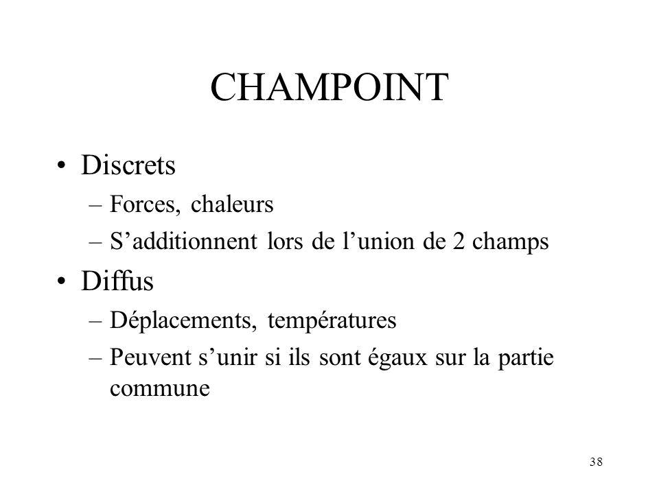 CHAMPOINT Discrets Diffus Forces, chaleurs