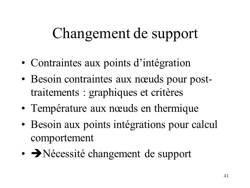 Changement de support Contraintes aux points d'intégration