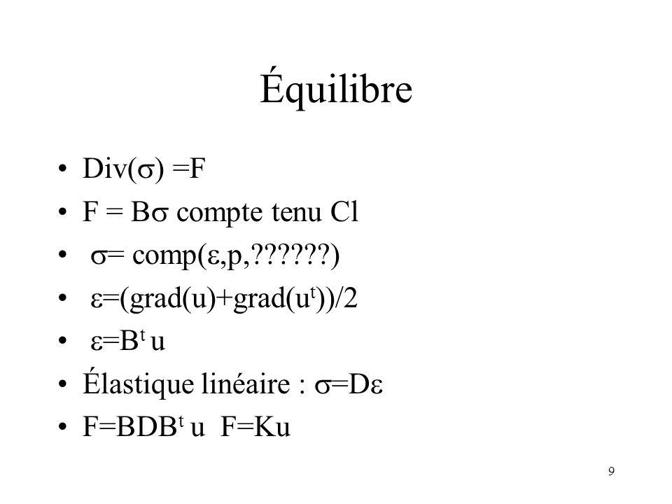 Équilibre Div(s) =F F = Bs compte tenu Cl s= comp(e,p, )