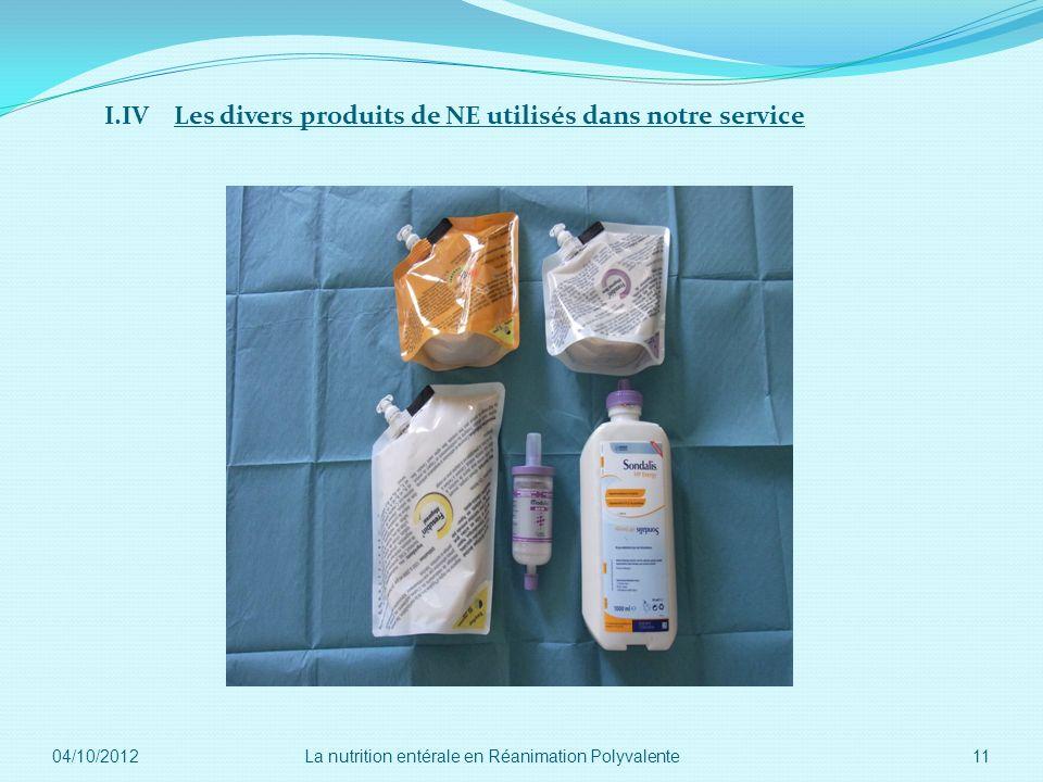 I.IV Les divers produits de NE utilisés dans notre service