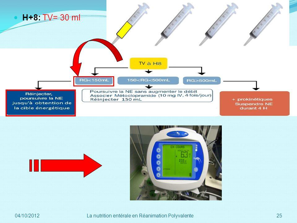 H+8: TV= 30 ml 04/10/2012 La nutrition entérale en Réanimation Polyvalente
