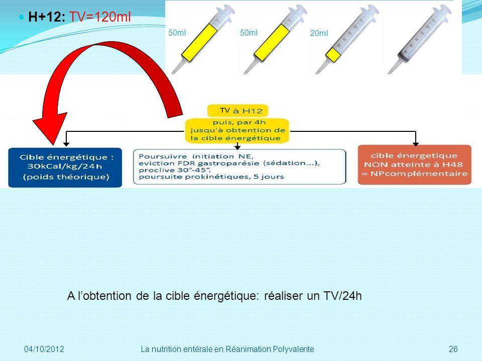 H+12: TV=120ml 20ml. 50ml. 50ml. A l'obtention de la cible énergétique: réaliser un TV/24h. 04/10/2012.