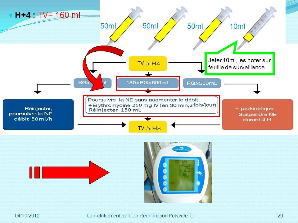 H+4 : TV= 160 ml 50ml. 50ml. 50ml. 10ml. Jeter 10ml, les noter sur feuille de surveillance. 04/10/2012.