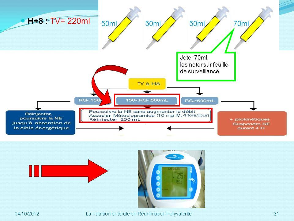 H+8 : TV= 220ml 50ml 50ml 50ml 70ml 50ml Jeter 70ml,
