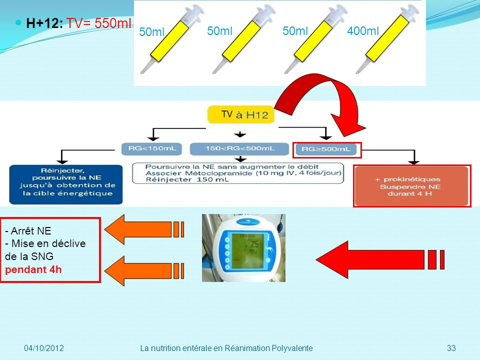 H+12: TV= 550ml 50ml. 50ml. 50ml. 400ml. H12 550ml=> poursuite ttt+ mise en déclive. - Arrêt NE.