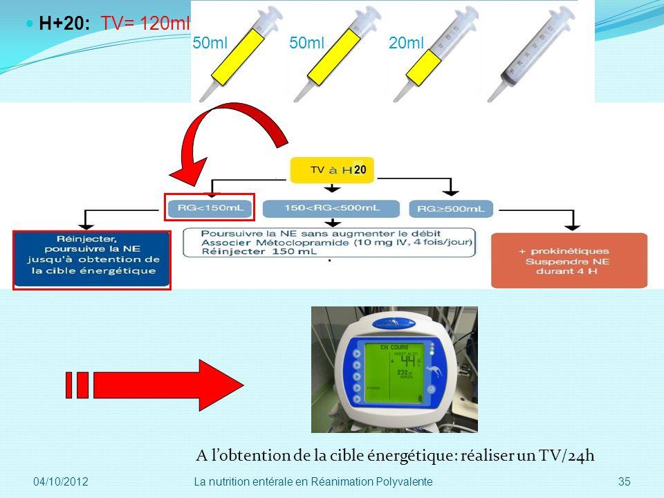 H+20: TV= 120ml 50ml. 50ml. 20ml. 6. 6. 20. A l'obtention de la cible énergétique: réaliser un TV/24h.