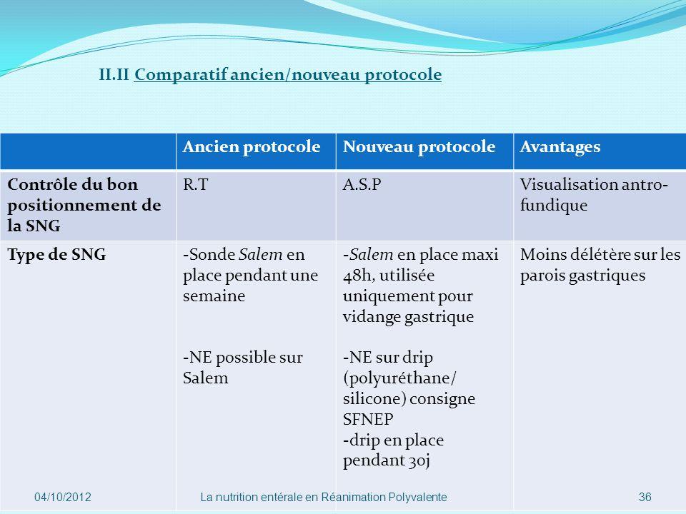 II.II Comparatif ancien/nouveau protocole