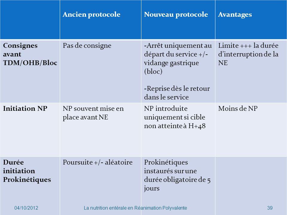 Consignes avant TDM/OHB/Bloc Pas de consigne