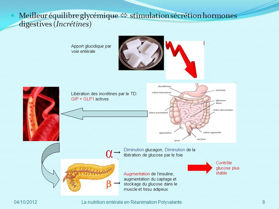 Meilleur équilibre glycémique  stimulation sécrétion hormones digestives (Incrétines)
