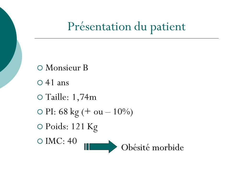 Présentation du patient