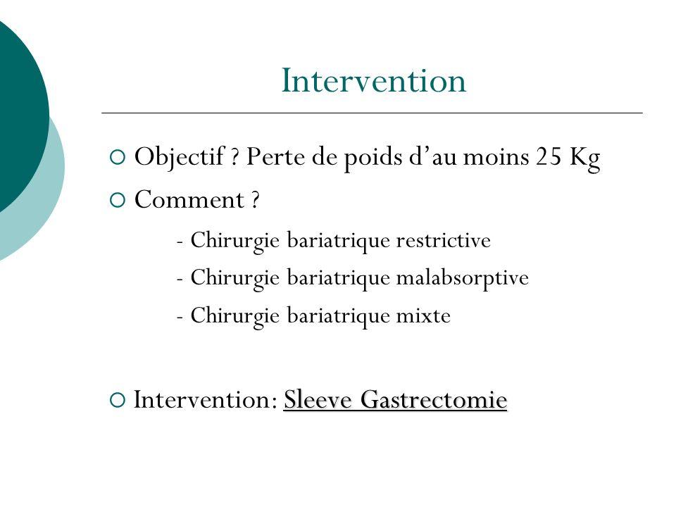Intervention Objectif Perte de poids d'au moins 25 Kg Comment