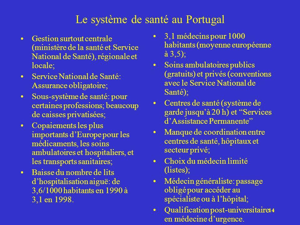 Le système de santé au Portugal