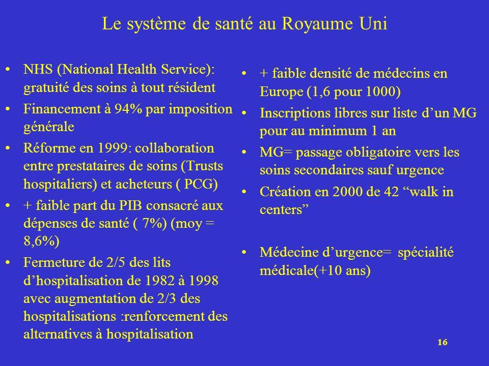Le système de santé au Royaume Uni