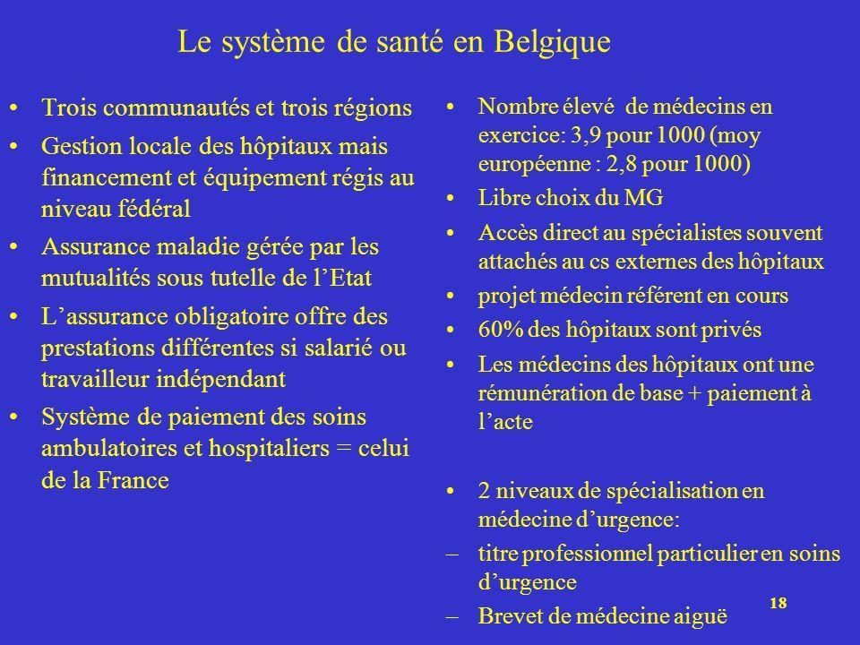 Le système de santé en Belgique