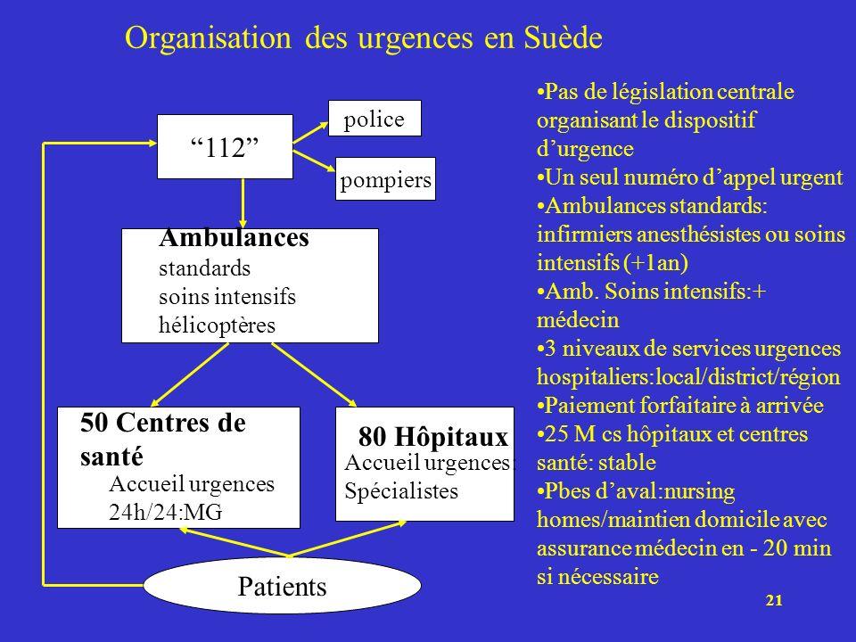 Organisation des urgences en Suède