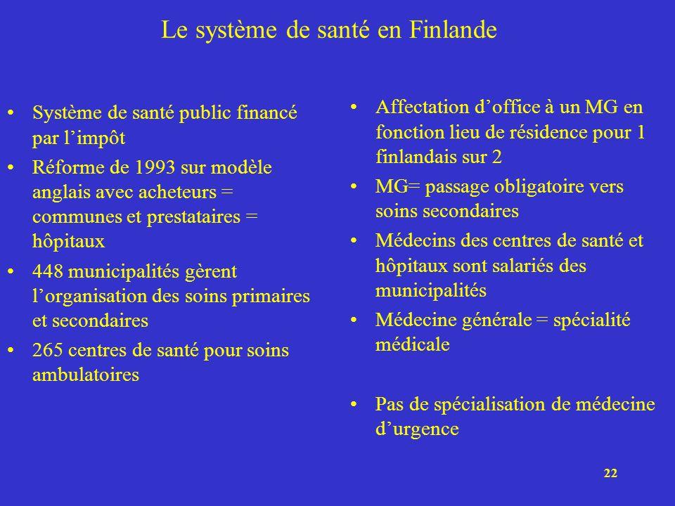 Le système de santé en Finlande