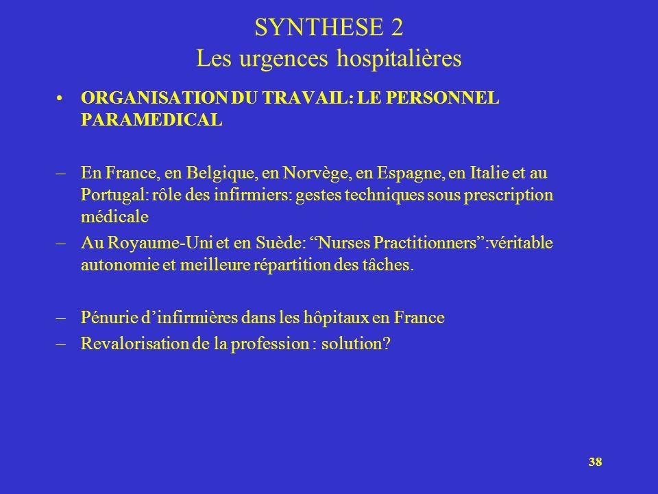 SYNTHESE 2 Les urgences hospitalières