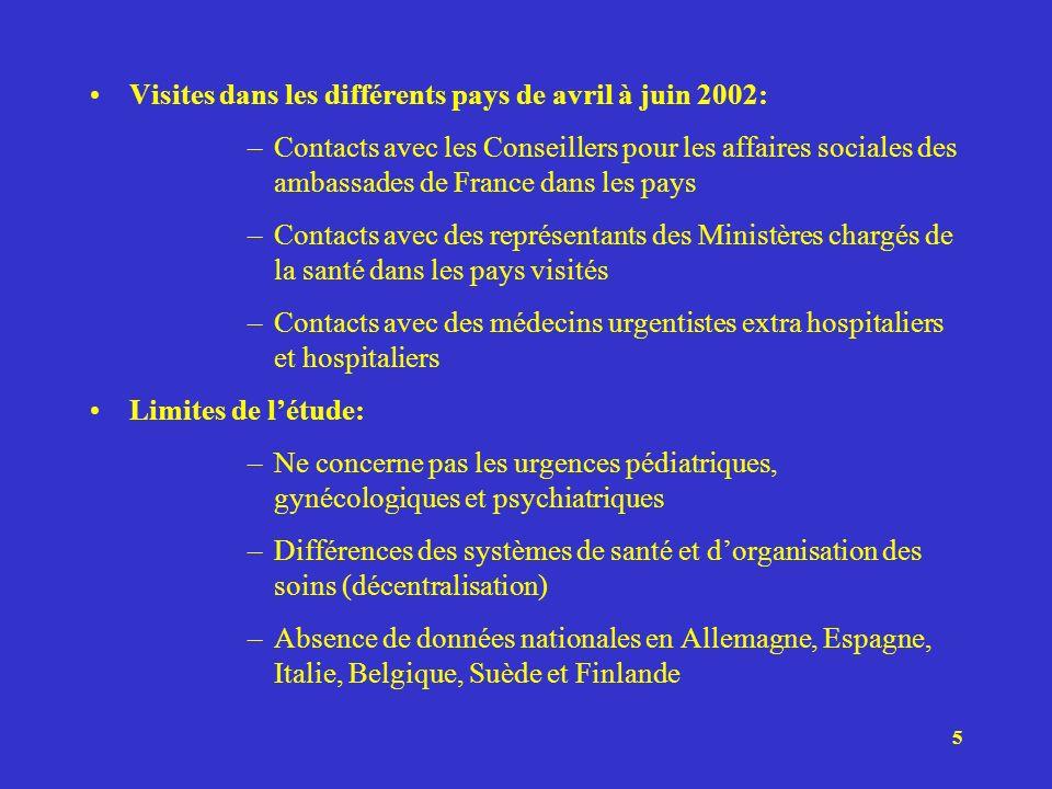 Visites dans les différents pays de avril à juin 2002: